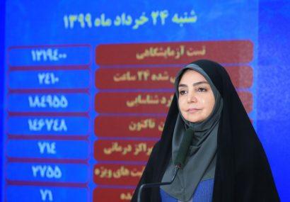 کرونا جان ۷۱ نفر دیگر را در ایران گرفت